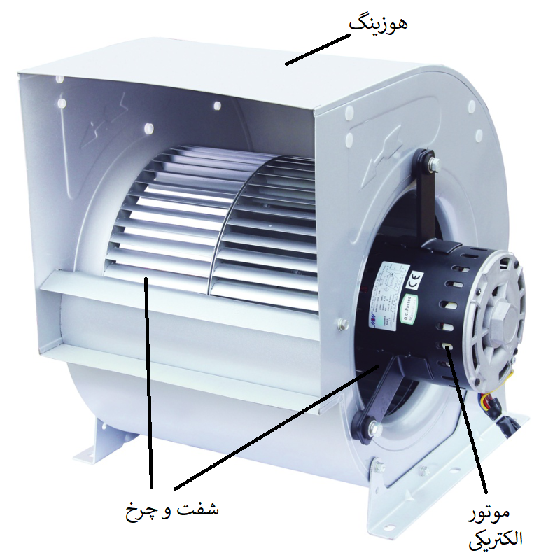 موتور سانتریفیوژ