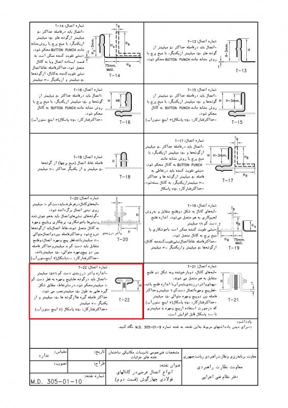 فلنج کانال TDF در  آیین نامه ۱۲۸